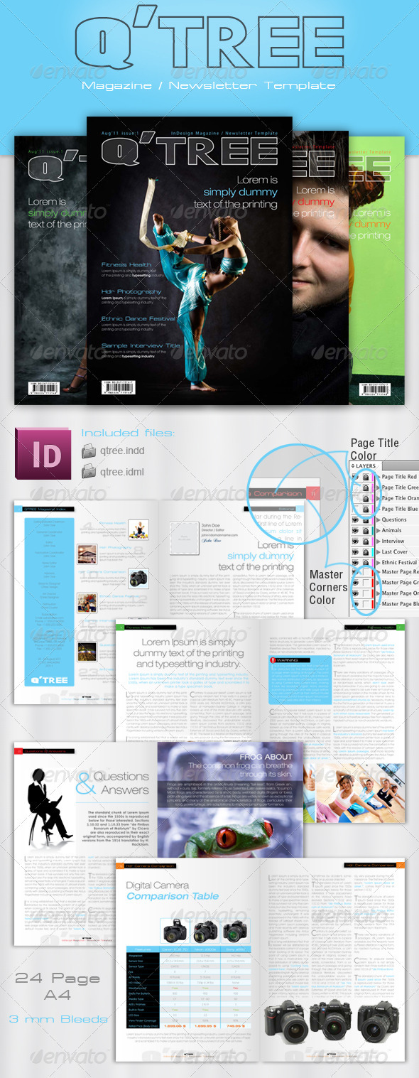 GraphicRiver InDesign Magazine Newsletter Template 411960