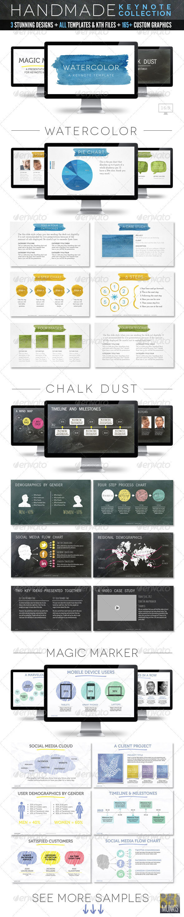 GraphicRiver Handmade Collection Keynote Template Bundle 3863856