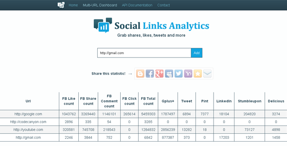 Social Links Analytics - CodeCanyon Item for Sale