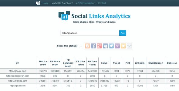 CodeCanyon Social Links Analytics 3881464