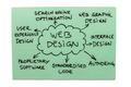 Web Design Diagram - PhotoDune Item for Sale