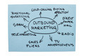 Outbound Marketing Diagram - PhotoDune Item for Sale