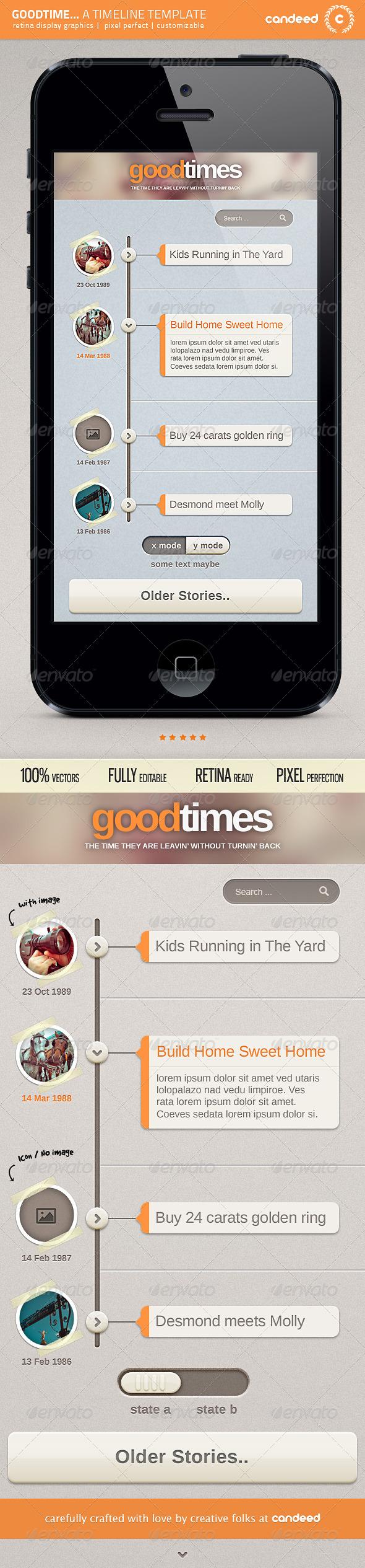 GraphicRiver GoodTime Retina Timeline UI Template 4114520