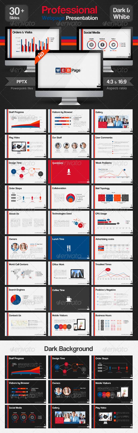 GraphicRiver Professional Web Page Presentation 4193815