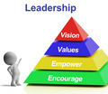 Leadership Pyramid Showing Vision Values Empowerment and Encouragement - PhotoDune Item for Sale