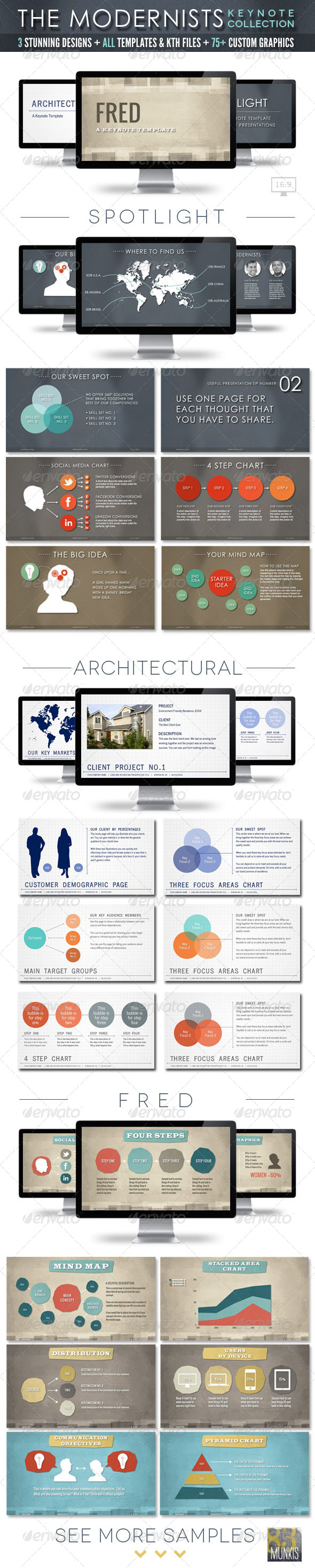 GraphicRiver The Modernists Collection Keynote Templates 4366119