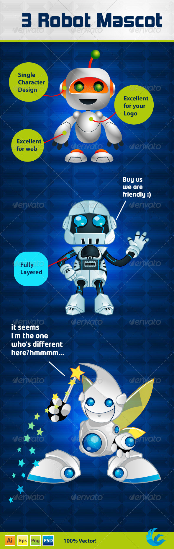 GraphicRiver 3 Robot Mascot 4465681