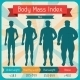 Body Mass Index Retro Poster. - GraphicRiver Item for Sale