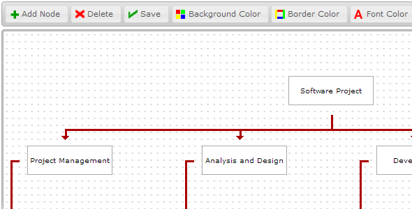 CodeCanyon JGraphUI Flowchart and Diagram Editor 4525804