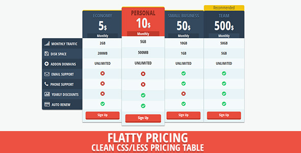 CodeCanyon Flat Price Flat UI Pricing Table 4590292