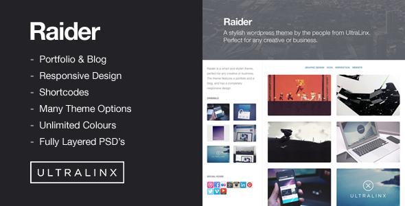 ThemeForest Raider Responsive Portfolio & Blog Theme 4705403