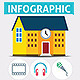 Education & Learning Infographic - GraphicRiver Item for Sale