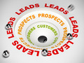 Conversion Funnel - Leads to Sales - PhotoDune Item for Sale
