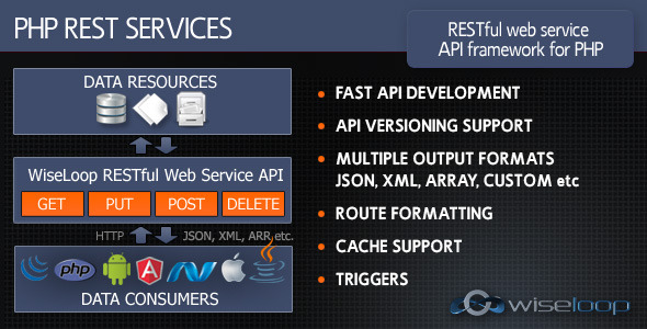 PHP REST Services  - CodeCanyon Item for Sale