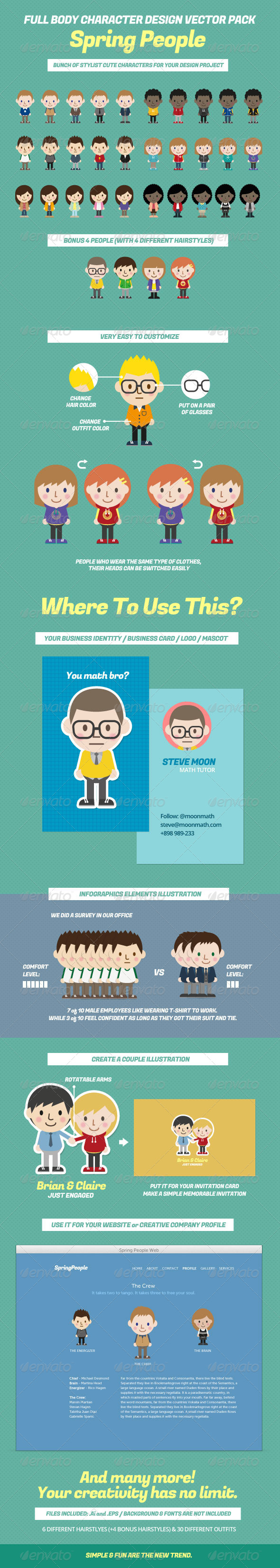 GraphicRiver Full Body Character Design Vector Pack 4785111