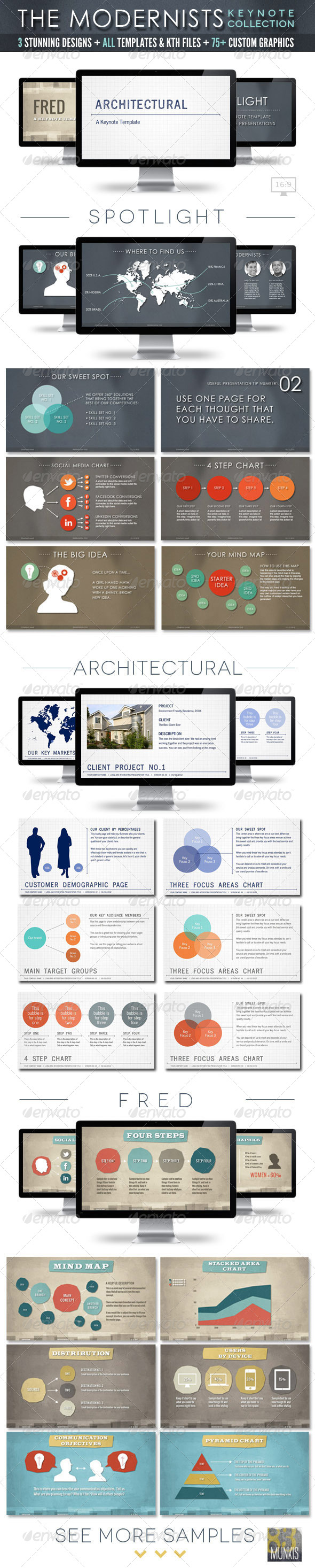 The Modernists Collection - Keynote Templates - Keynote Templates Presentation Templates