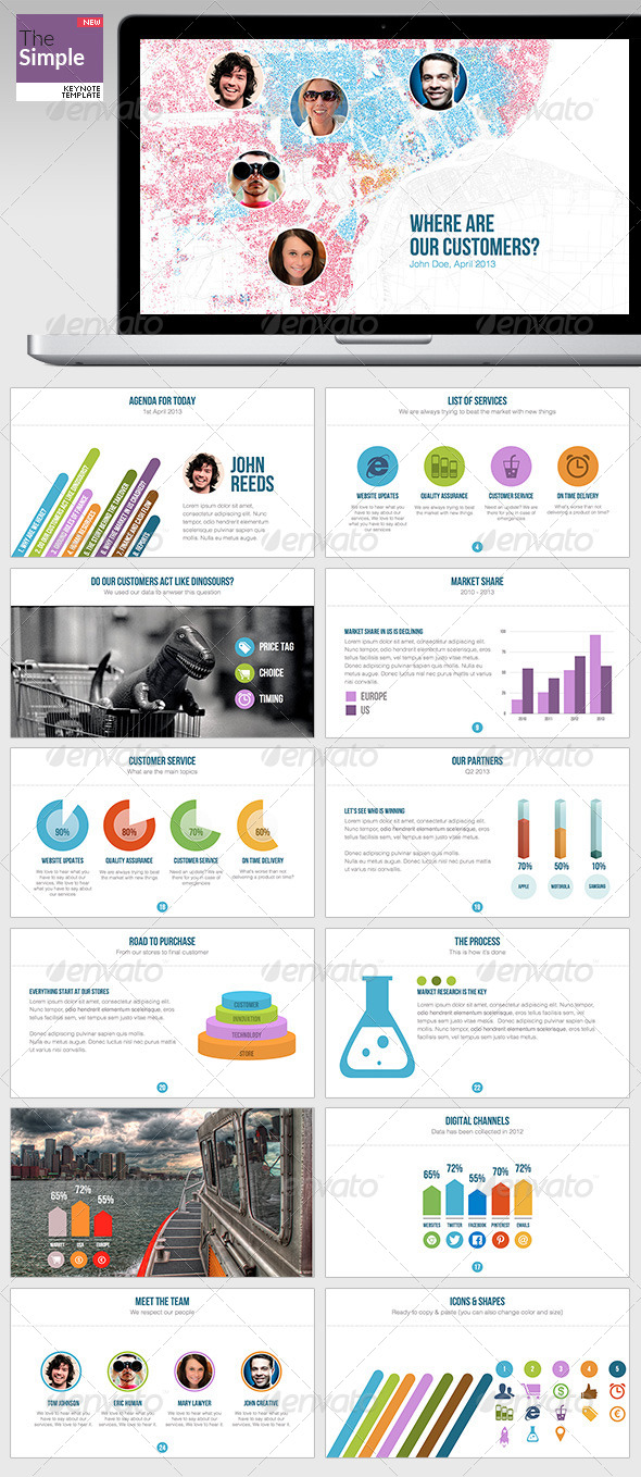 GraphicRiver TheSimple Keynote Template 4864081