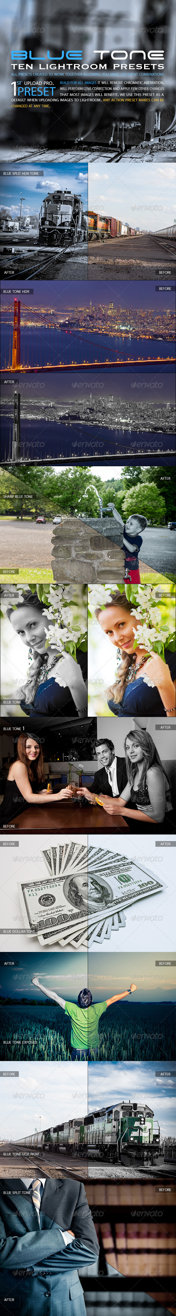 GraphicRiver Blue Tone Pro Lightroom Presets 4865201