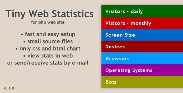 CodeCanyon Tiny Web Statistics 4965570