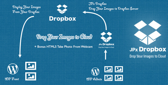 JPX Dropbox pour WordPress - WorldWideScripts.net objet en vente