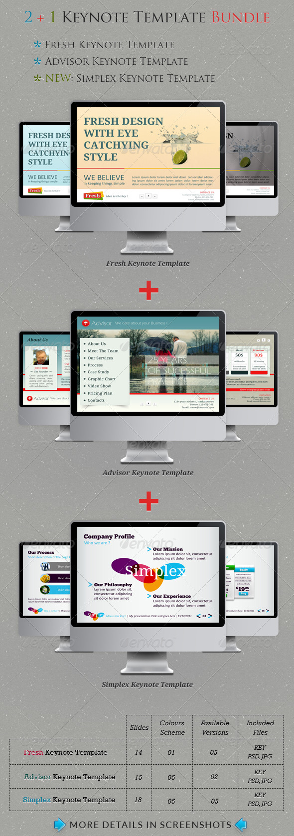 GraphicRiver 2&1 Keynote Templates Bundle 3908364