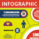 Infographic Concept - GraphicRiver Item for Sale