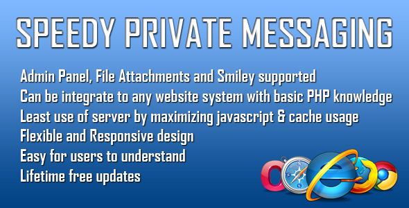 CodeCanyon Speedy Private Messaging PM 5223889