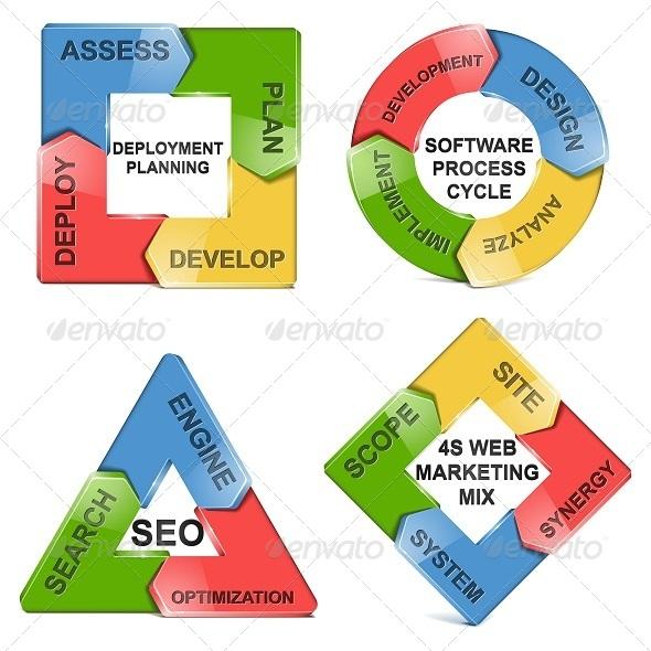GraphicRiver Vector Website Development Cycles 5255066