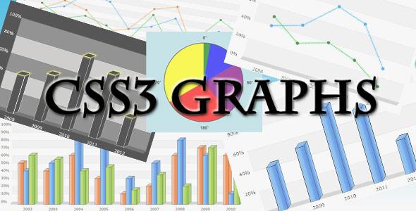CodeCanyon Css3 Graphs 5363170