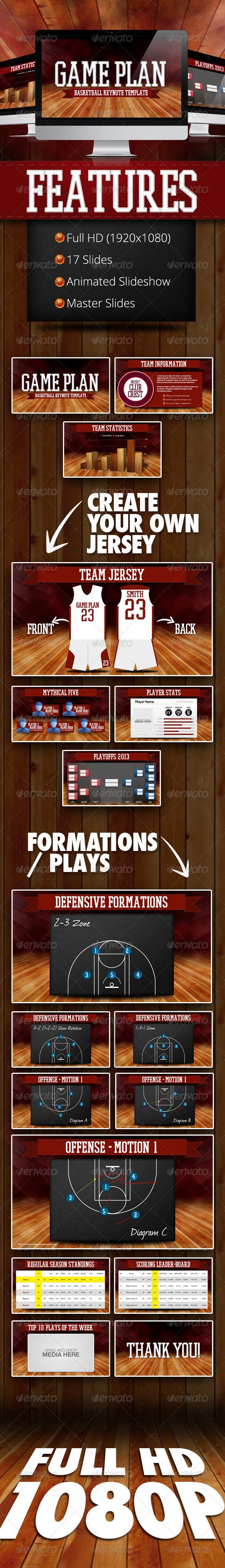 GraphicRiver GAME PLAN Basketball Keynote Template 5421856