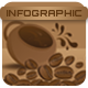Coffee Infographic Elements - GraphicRiver Item for Sale