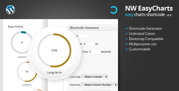 CodeCanyon Easy Charts Grid Shortcode for WordPress 5455416