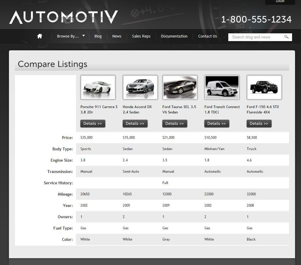 Openhouse Real Estate & Automotiv car dealership