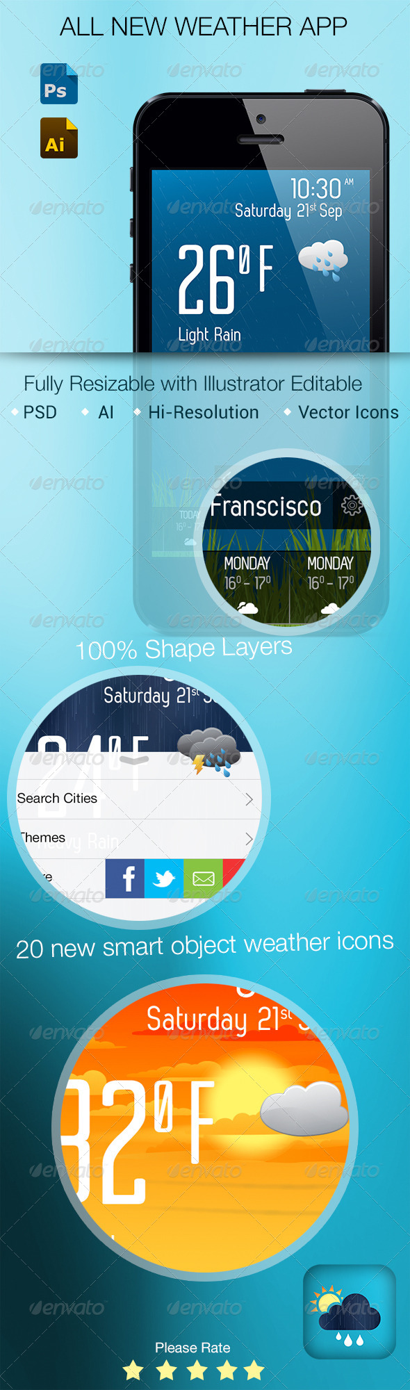 GraphicRiver Weather Application 5677434