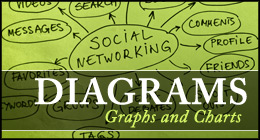 DIAGRAMS Graphs and Charts