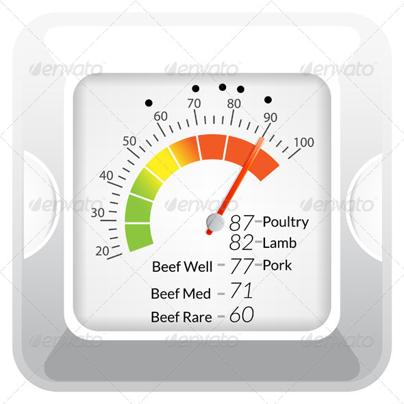 GraphicRiver Meat Thermometer Illustration 5715584