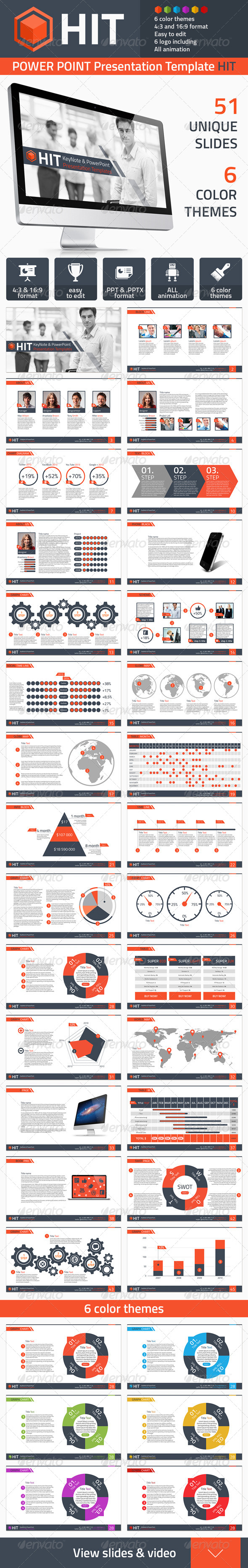 GraphicRiver PowerPoint HIT 5852272
