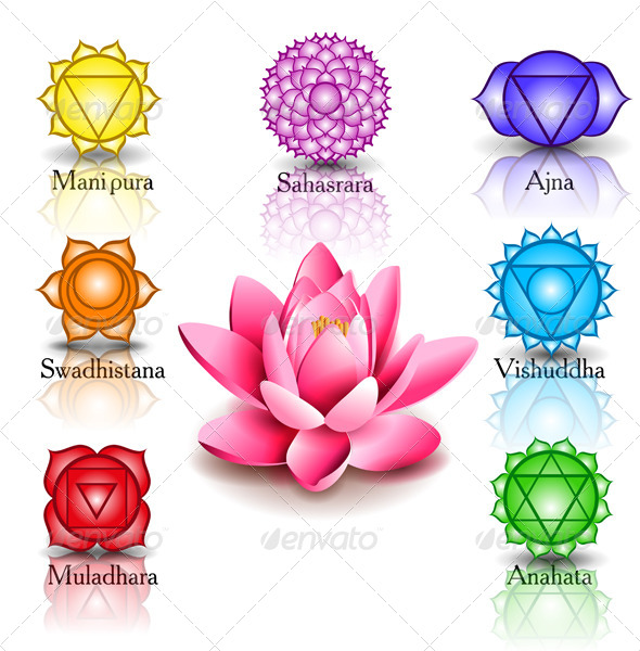 GraphicRiver Lotus and Seven Chakras 6065931