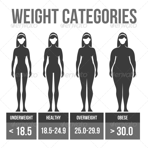 GraphicRiver Woman Body Mass Index 6267147