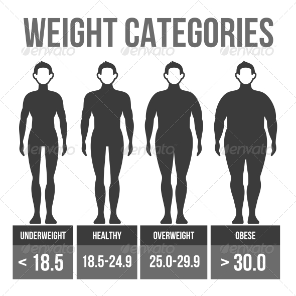 GraphicRiver Man Body Mass Index 6583127