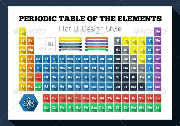 GraphicRiver Flat Periodic Table of the Chemical Elements 6584910