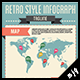 Retro Style Infographic Template - GraphicRiver Item for Sale