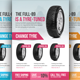 Wheel And Tyre Flyer Template  - GraphicRiver Item for Sale