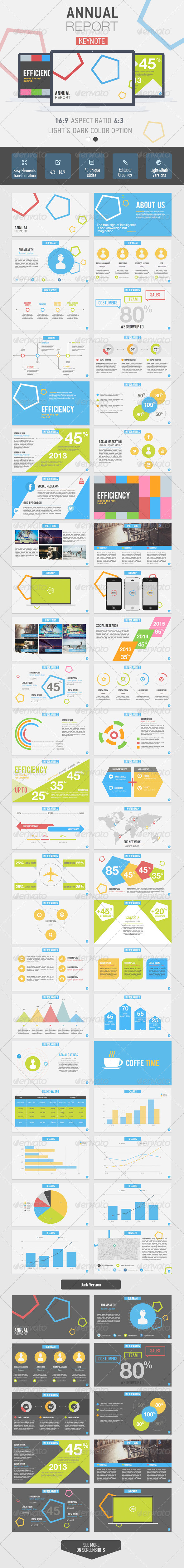 GraphicRiver Annual Report Keynote Template 6994087