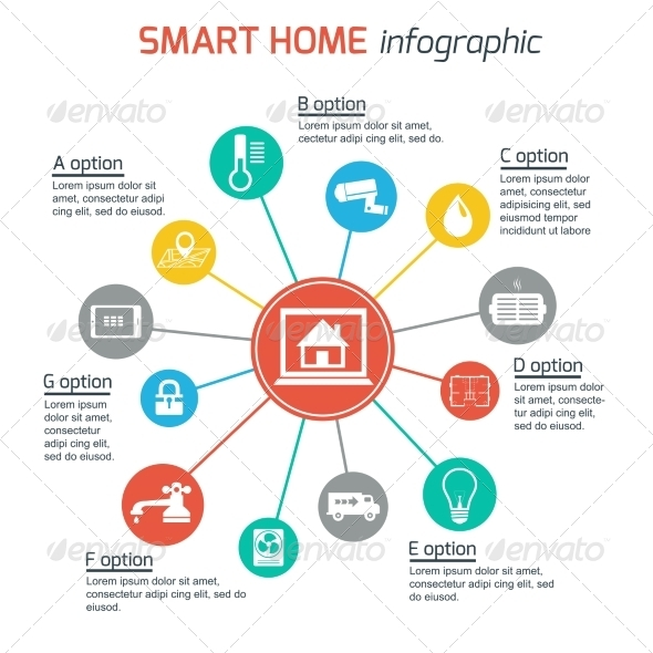 GraphicRiver Smart Home Automation Technology Infographics 7027603