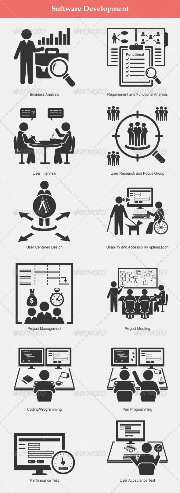 GraphicRiver Software Development 7024004