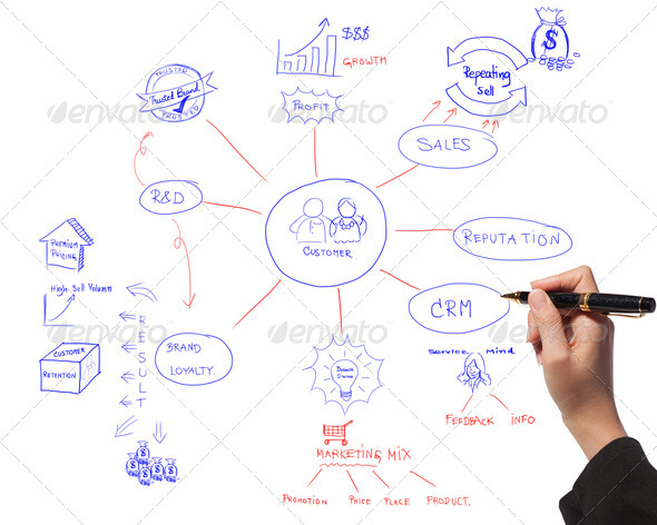 PhotoDune business women drawing idea board of business process diagram 751206