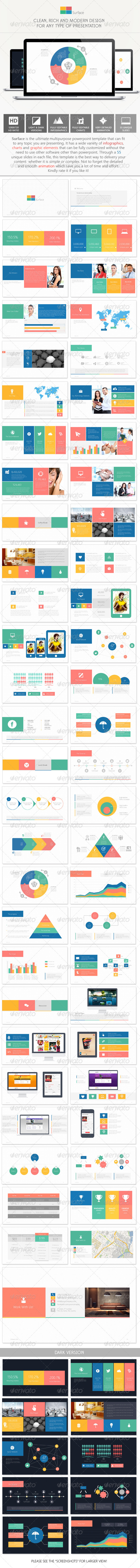 GraphicRiver Surface Multipurpose PowerPoint Template 7159237