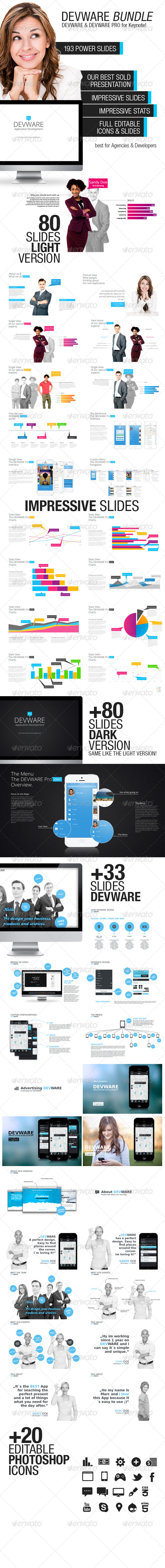 GraphicRiver Devware & Devware PRO Bundle Keynote 7193116