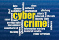 cybercrime word cloud - PhotoDune Item for Sale